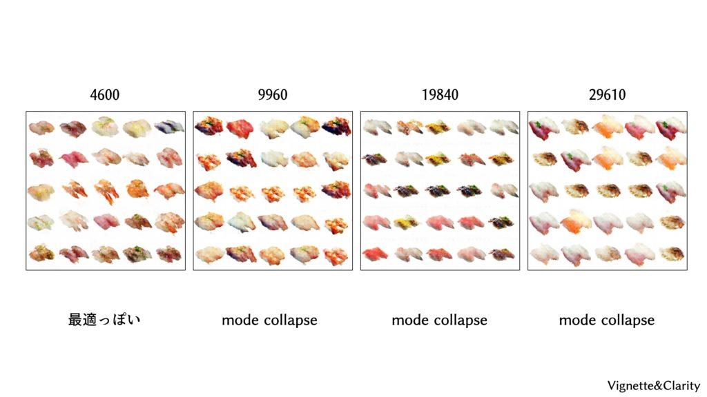 2-3  DCGANでお寿司の画像を生成する   Vignette&Clarity